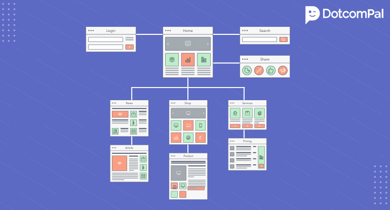 How to Create a Wireframe step by step